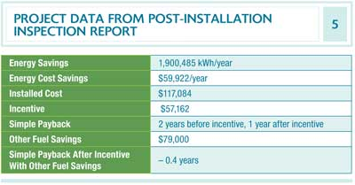 PROJECT DATA FROM POST-INSTALLATION INSPECTION REPORT