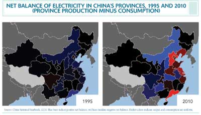 China's High-voltage Cable, Wire Market