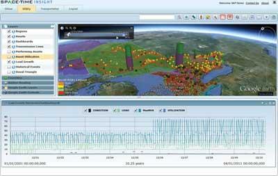Holistic Data Analytics Strategy