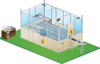 A Secured Cell for the Factory Environment