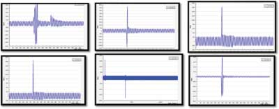 Waveforms Captured by a Smart Grid Sensor Indicating a Failing Underground Cable